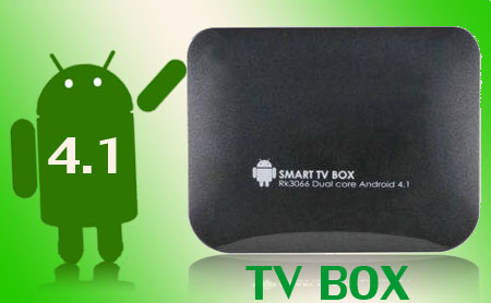 Android TVbox black
